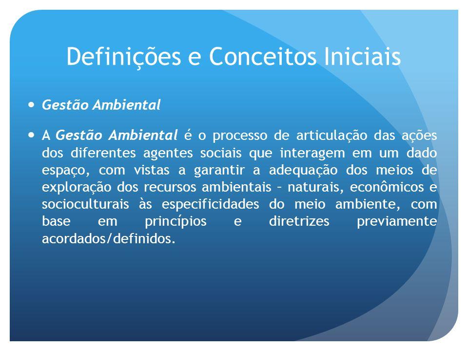 Definições e Conceitos Iniciais Gestão Ambiental A Gestão Ambiental é o processo de articulação das ações dos diferentes agentes sociais que interagem