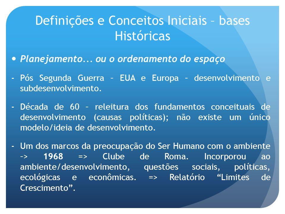 Definições e Conceitos Iniciais – bases Históricas Planejamento... ou o ordenamento do espaço -Pós Segunda Guerra – EUA e Europa – desenvolvimento e s