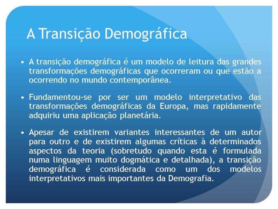 A Transição Demográfica A transição demográfica é um modelo de leitura das grandes transformações demográficas que ocorreram ou que estão a ocorrendo