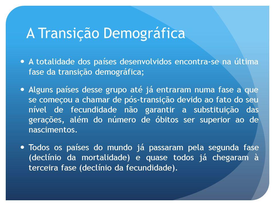 A totalidade dos países desenvolvidos encontra-se na última fase da transição demográfica; Alguns países desse grupo até já entraram numa fase a que s
