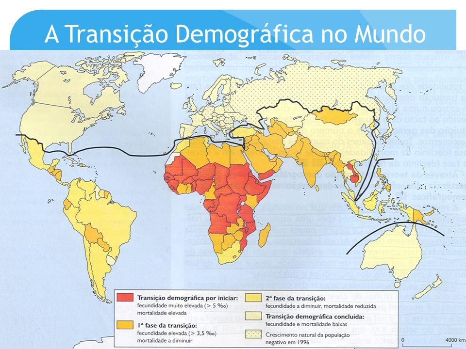 A Transição Demográfica no Mundo
