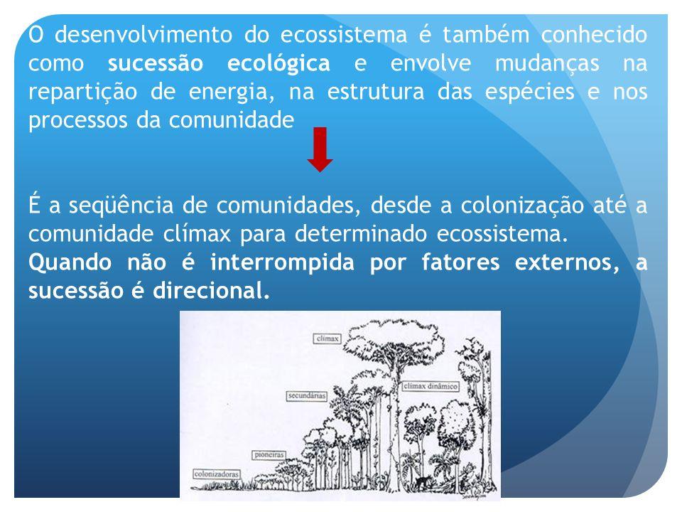A sucessão é o resultado da modificação do ambiente físico pela comunidade e por interações de competição-coexistência no nível de população.........