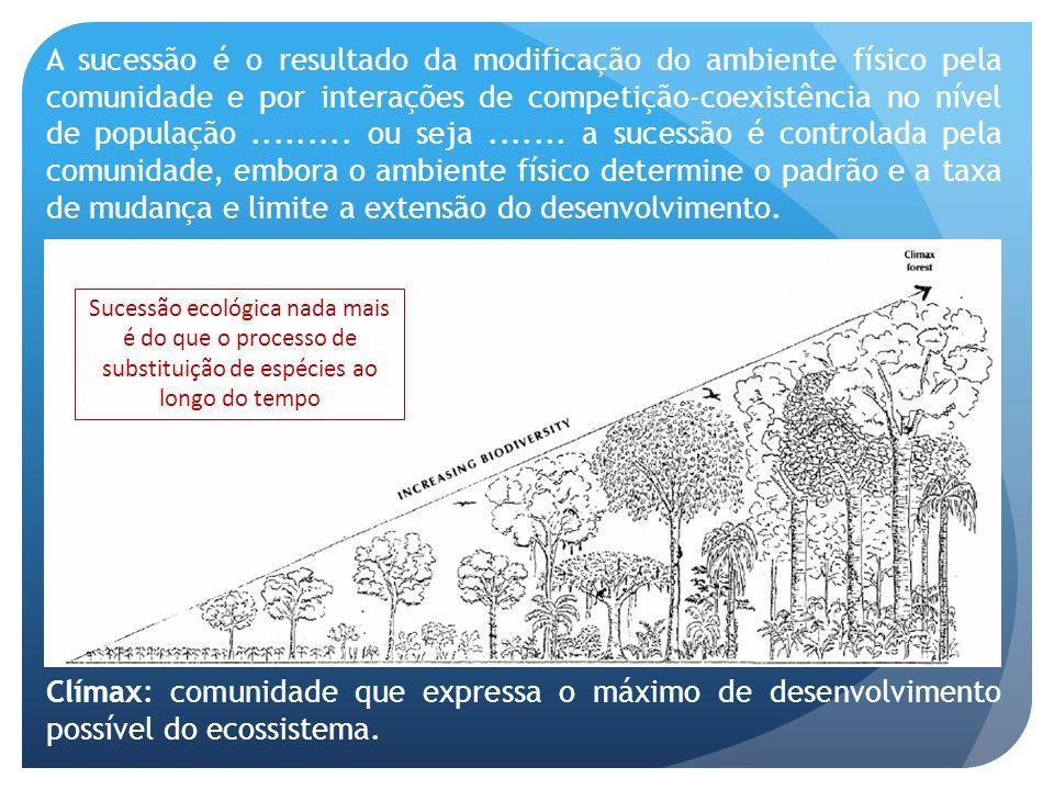 A seqüência completa das comunidades que se substituem em uma determinada área é denominada SERE.