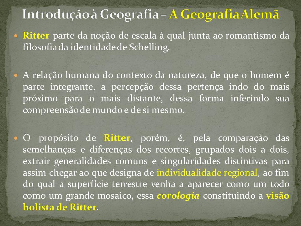 Ritter parte da noção de escala à qual junta ao romantismo da filosofia da identidade de Schelling. A relação humana do contexto da natureza, de que o