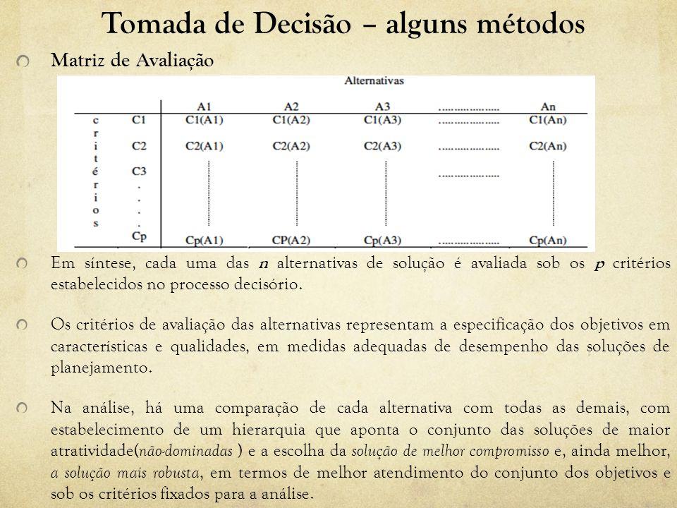 Tomada de Decisão – alguns métodos Matriz de Avaliação Em síntese, cada uma das n alternativas de solução é avaliada sob os p critérios estabelecidos