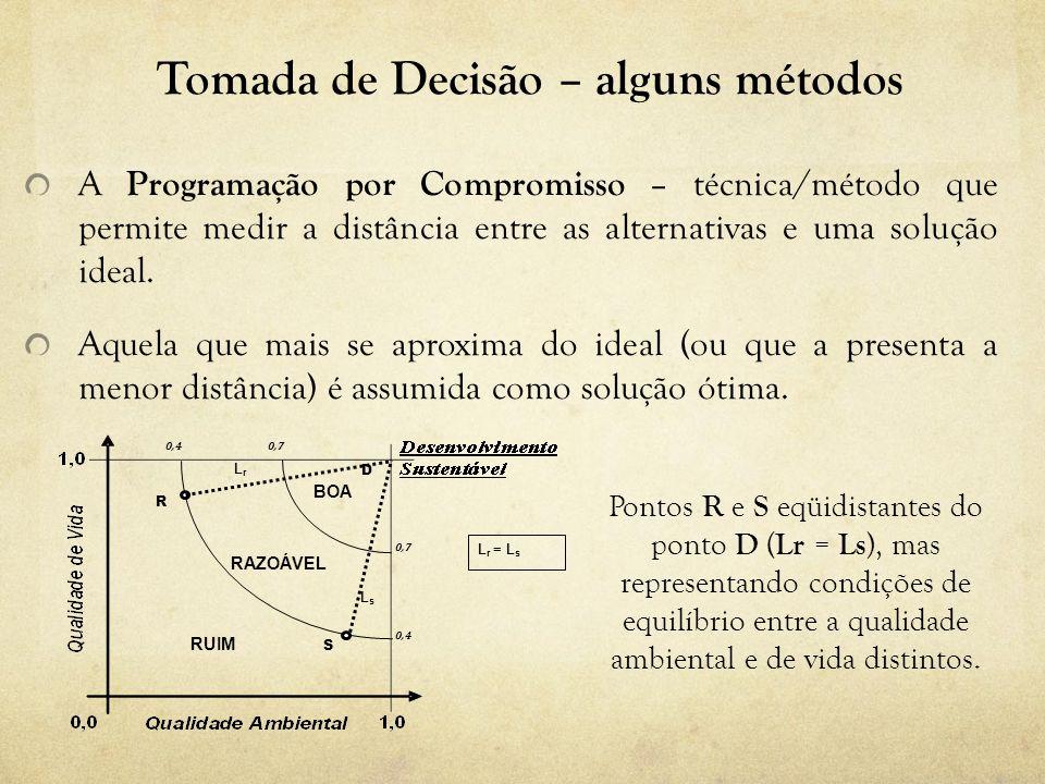 Tomada de Decisão – alguns métodos A Programação por Compromisso – técnica/método que permite medir a distância entre as alternativas e uma solução id