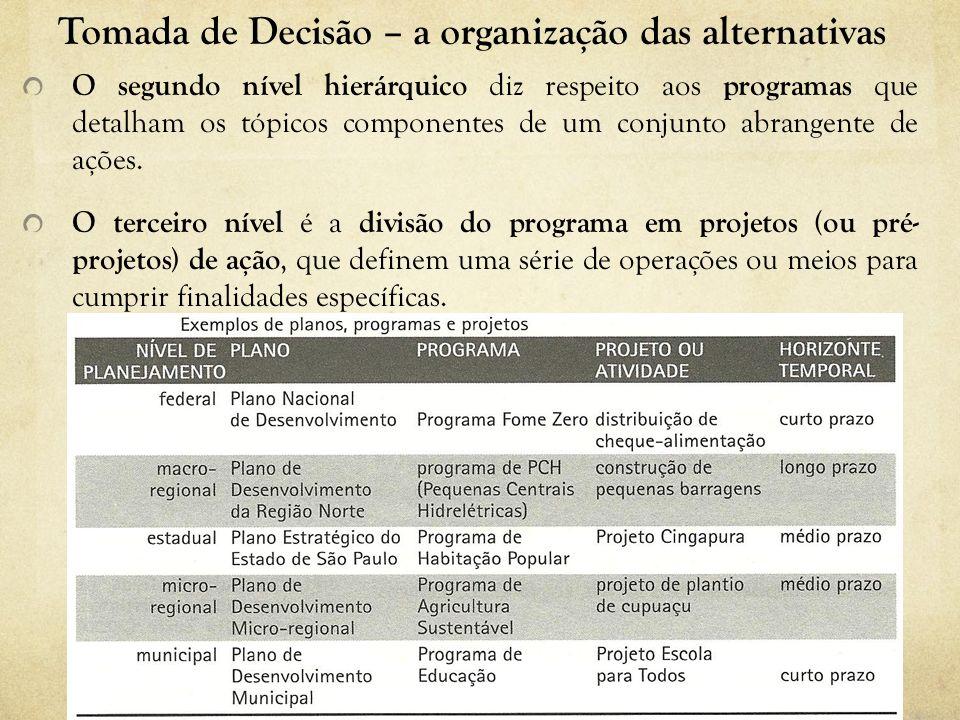 Tomada de Decisão – a organização das alternativas O segundo nível hierárquico diz respeito aos programas que detalham os tópicos componentes de um co