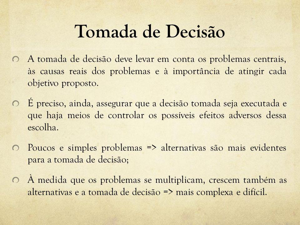 Tomada de Decisão A tomada de decisão deve levar em conta os problemas centrais, às causas reais dos problemas e à importância de atingir cada objetiv
