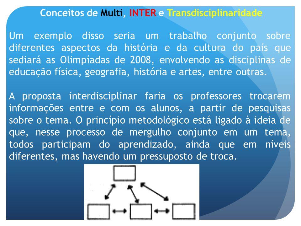 Conceitos de Multi, INTER e Transdisciplinaridade Um exemplo disso seria um trabalho conjunto sobre diferentes aspectos da história e da cultura do pa