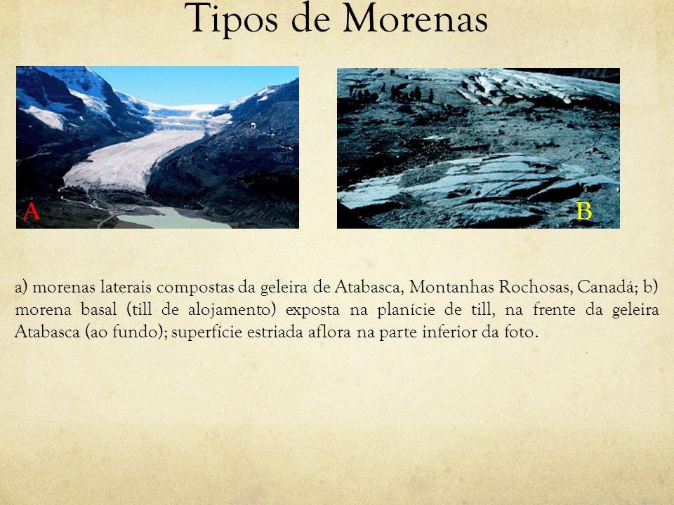 Tipos de Morenas a) morenas laterais compostas da geleira de Atabasca, Montanhas Rochosas, Canadá; b) morena basal (till de alojamento) exposta na pla