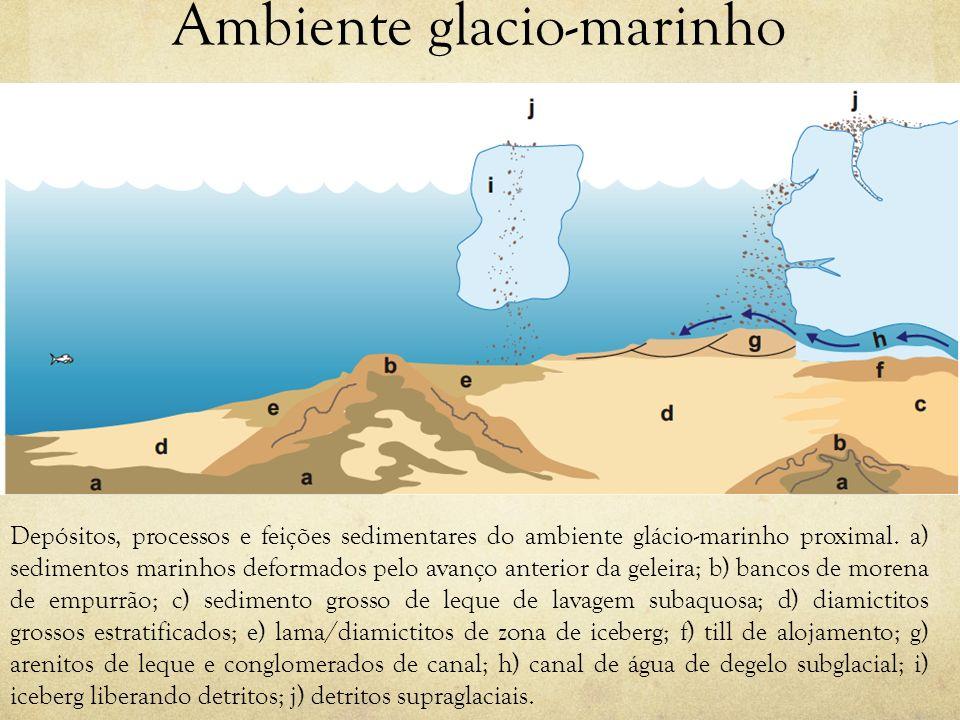 Ambiente glacio-marinho Depósitos, processos e feições sedimentares do ambiente glácio-marinho proximal. a) sedimentos marinhos deformados pelo avanço