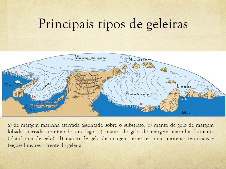 Geleiras recentes Tipos de geleiras recentes: a) geleira do vale Atabasca, Montanhas Rochosas, Canadá; b) margem marinha flutuante de língua de gelo, ilha de Ross, Antártica oriental; c) margem marinha de geleira de maré, cabo Melville, ilha do Rei George, Antártica ocidental.