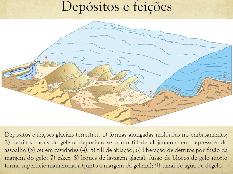 Depósitos e feições Depósitos e feições glaciais terrestres. 1) formas alongadas moldadas no embasamento; 2) detritos basais da geleira depositam-se c