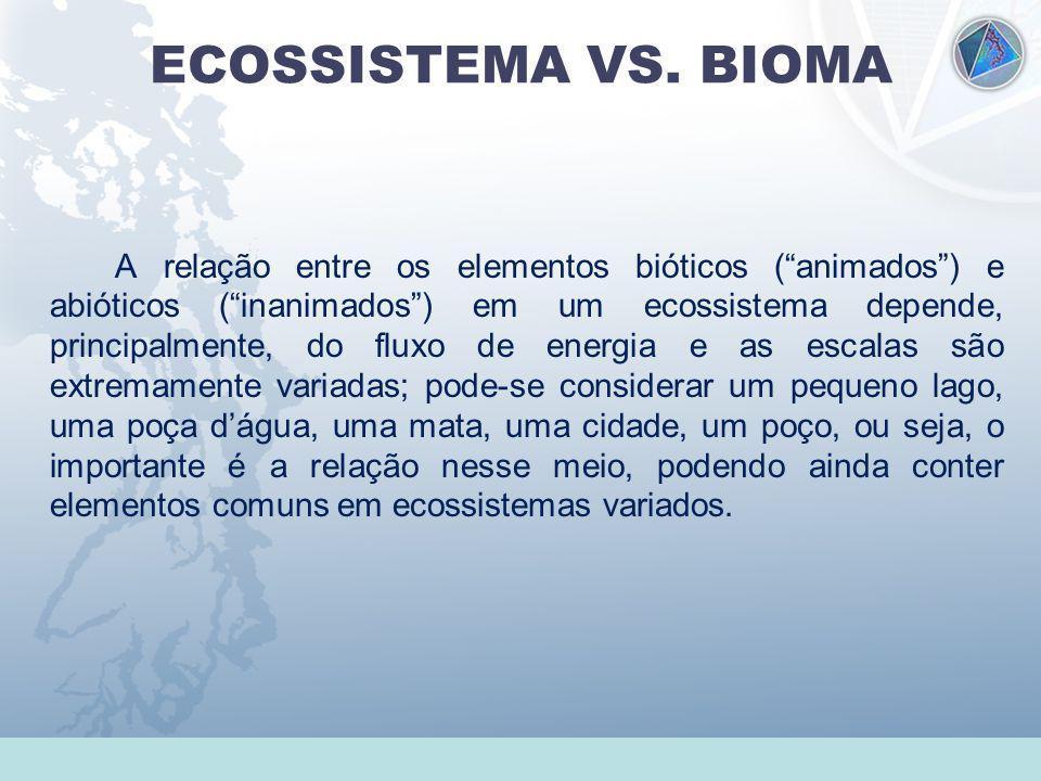 Universidade Federal do Esp Santo - UFES ECOSSISTEMA VS. BIOMA A relação entre os elementos bióticos (animados) e abióticos (inanimados) em um ecossis