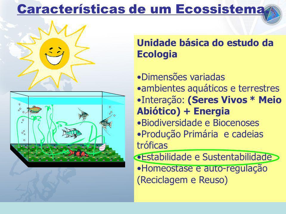 Universidade Federal do Esp Santo - UFES Características de um Ecossistema. Unidade básica do estudo da Ecologia Dimensões variadas ambientes aquático