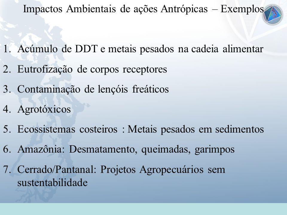 Universidade Federal do Esp Santo - UFES Impactos Ambientais de ações Antrópicas – Exemplos 1.Acúmulo de DDT e metais pesados na cadeia alimentar 2.Eu