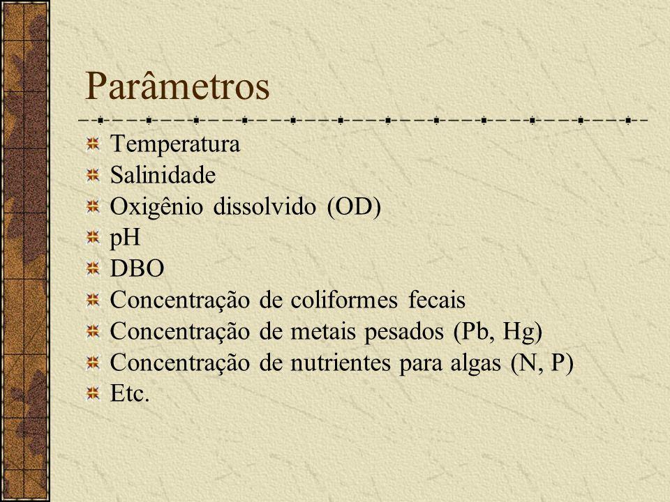 Parâmetros Conservativos Parâmetros que não reagem, não alteram a sua concentração por processos físicos, químicos e biológicos, exceto a mistura.