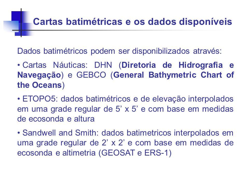Cartas batimétricas e os dados disponíveis Dados batimétricos podem ser disponibilizados através: Cartas Náuticas: DHN (Diretoria de Hidrografia e Nav