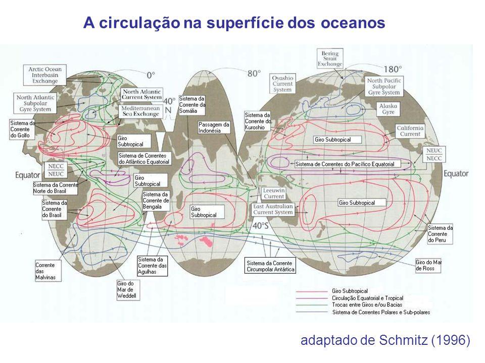 adaptado de Schmitz (1996) A circulação na superfície dos oceanos