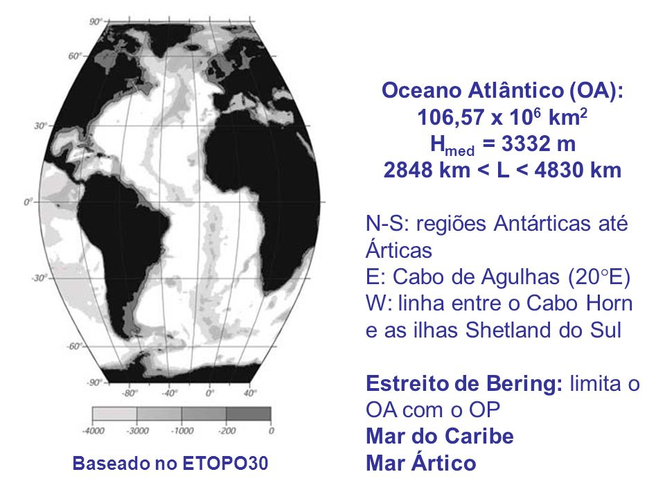Oceano Atlântico (OA): 106,57 x 10 6 km 2 H med = 3332 m 2848 km < L < 4830 km N-S: regiões Antárticas até Árticas E: Cabo de Agulhas (20 E) W: linha
