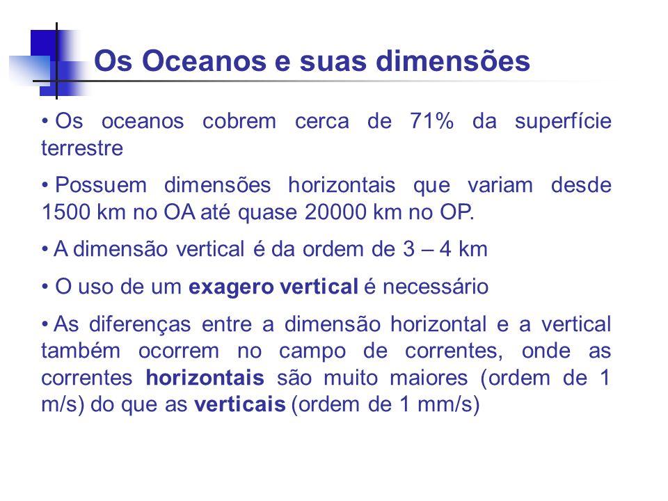 Os Oceanos e suas dimensões Os oceanos cobrem cerca de 71% da superfície terrestre Possuem dimensões horizontais que variam desde 1500 km no OA até qu