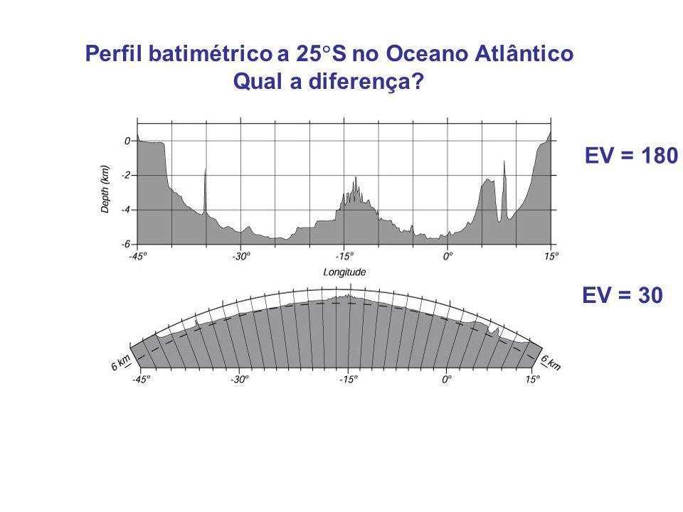 Perfil batimétrico a 25 S no Oceano Atlântico Qual a diferença? EV = 180 EV = 30