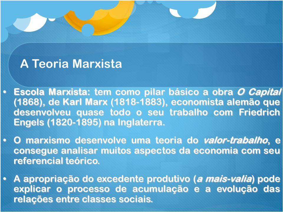 A Teoria Marxista Escola Marxista: tem como pilar básico a obra O Capital (1868), de Karl Marx (1818-1883), economista alemão que desenvolveu quase to
