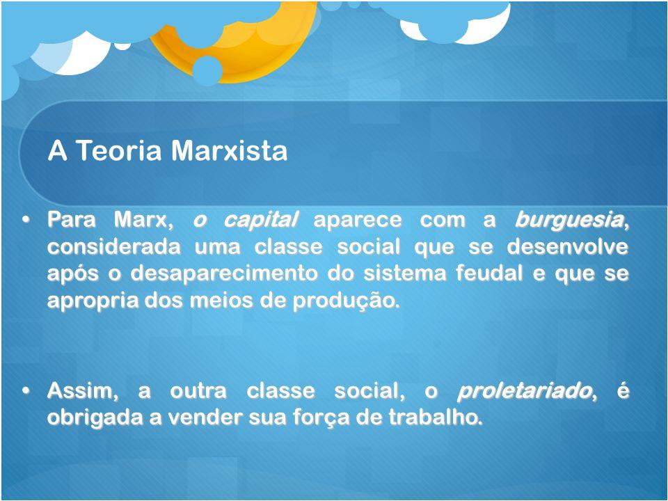 A Teoria Marxista Para Marx, o capital aparece com a burguesia, considerada uma classe social que se desenvolve após o desaparecimento do sistema feud