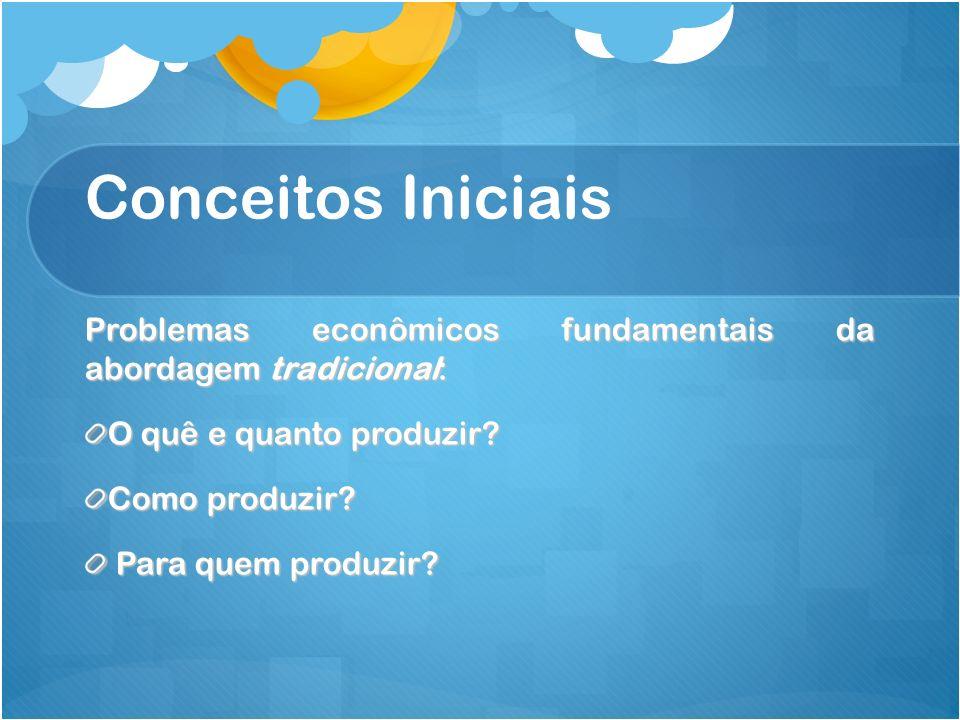 Conceitos Iniciais Problemas econômicos fundamentais da abordagem tradicional: O quê e quanto produzir? Como produzir? Para quem produzir? Para quem p