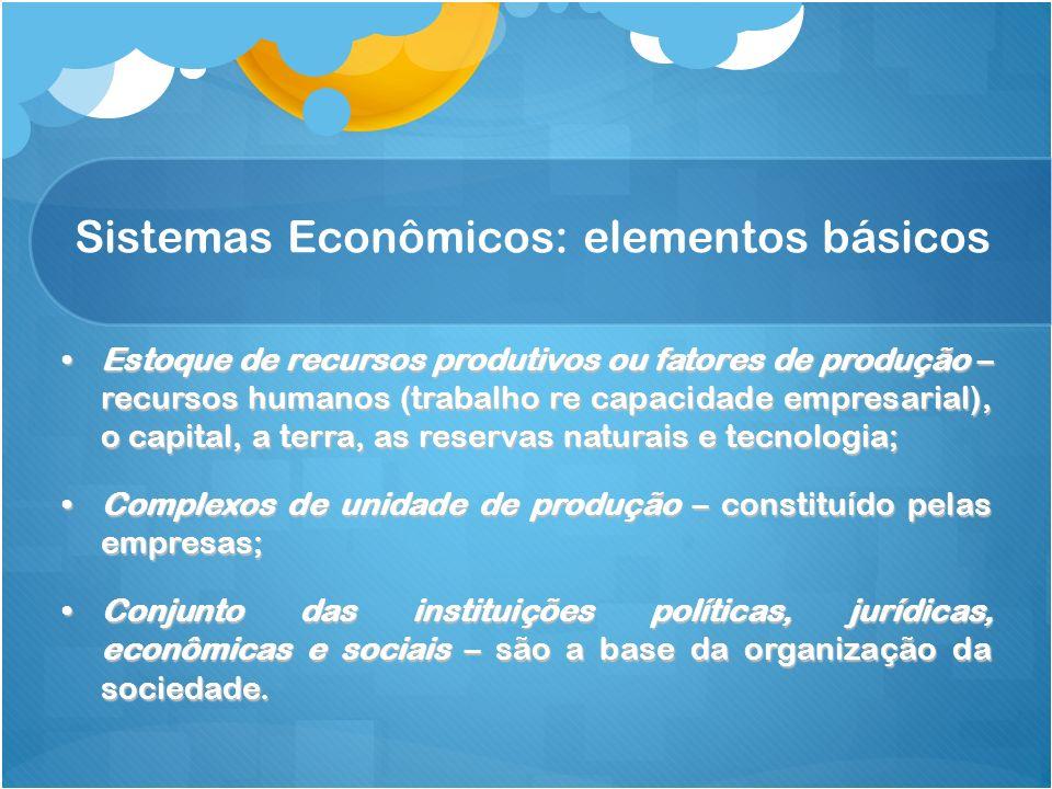 Sistemas Econômicos: elementos básicos Estoque de recursos produtivos ou fatores de produção – recursos humanos (trabalho re capacidade empresarial),