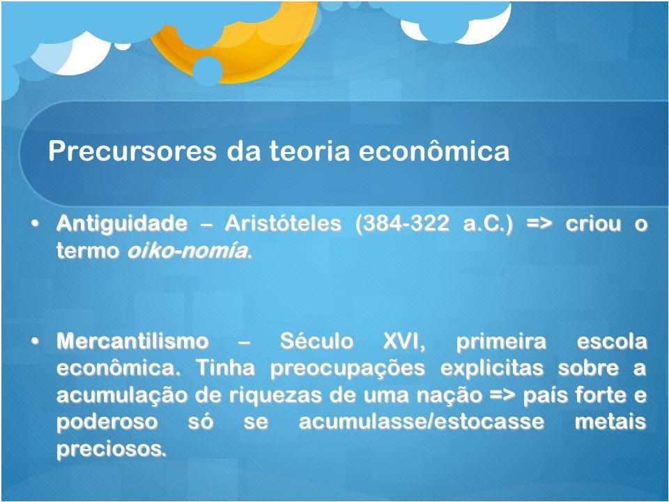 Precursores da teoria econômica Antiguidade – Aristóteles (384-322 a.C.) => criou o termo oiko-nomía.Antiguidade – Aristóteles (384-322 a.C.) => criou
