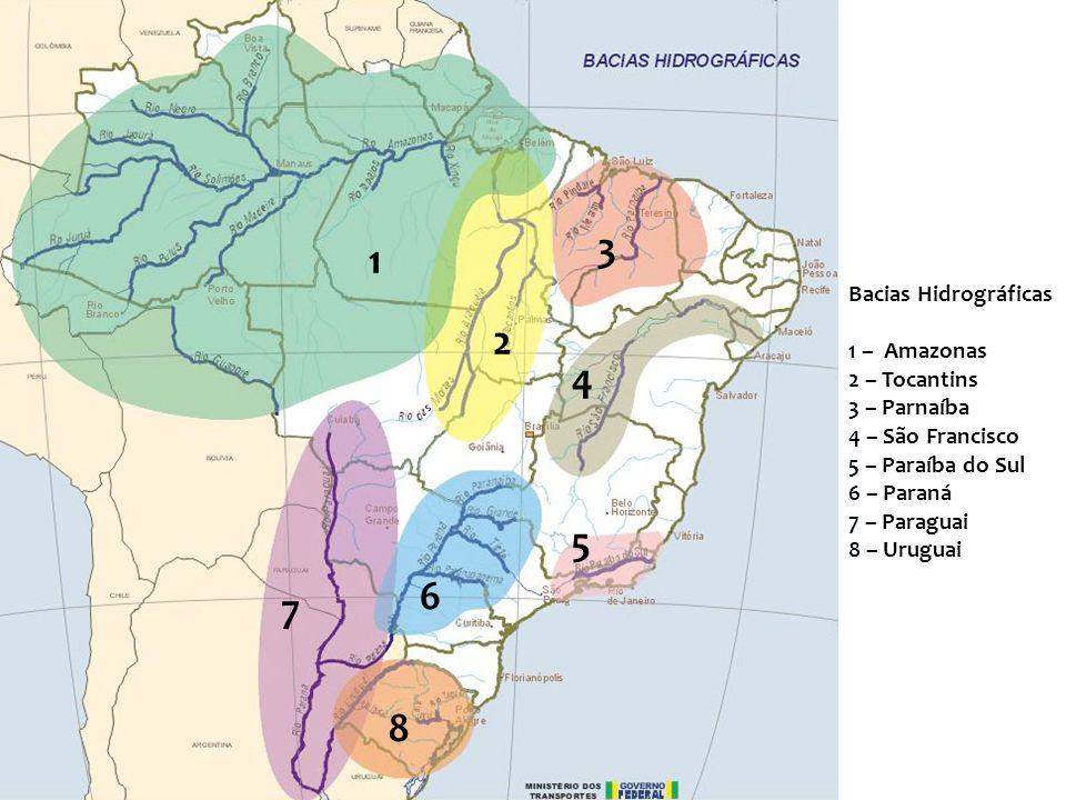 Bacias Hidrográficas 1 – Amazonas 2 – Tocantins 3 – Parnaíba 4 – São Francisco 5 – Paraíba do Sul 6 – Paraná 7 – Paraguai 8 – Uruguai 1 2 3 4 5 6 7 8