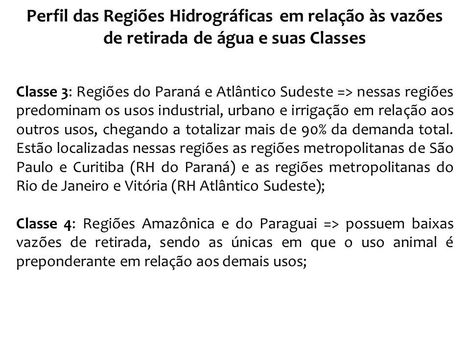 Perfil das Regiões Hidrográficas em relação às vazões de retirada de água e suas Classes Classe 3: Regiões do Paraná e Atlântico Sudeste => nessas reg