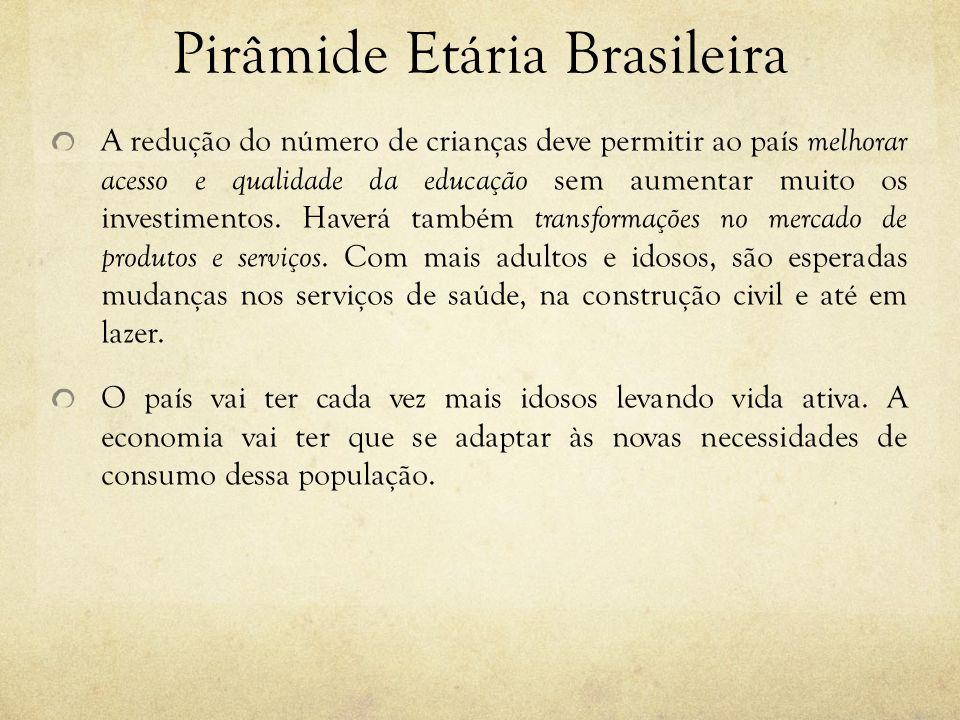 Pirâmide Etária Brasileira A redução do número de crianças deve permitir ao país melhorar acesso e qualidade da educação sem aumentar muito os investi