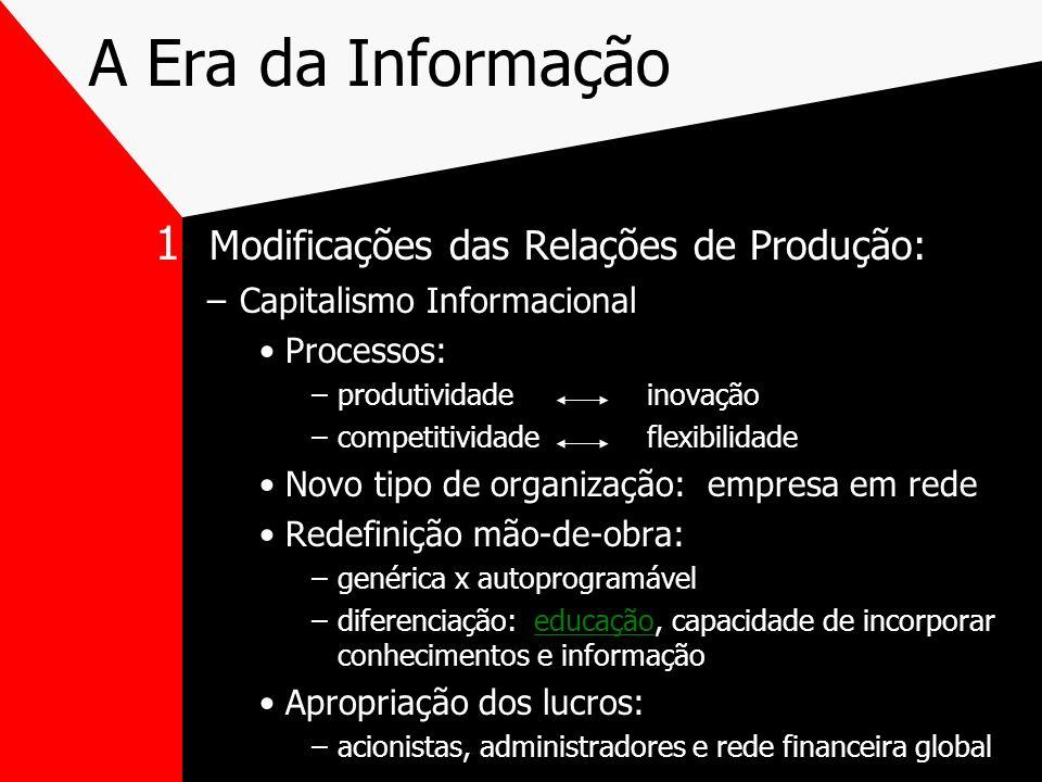 A Era da Informação 1 Modificações das Relações de Produção: –Capitalismo Informacional Processos: –produtividade inovação –competitividade flexibilid