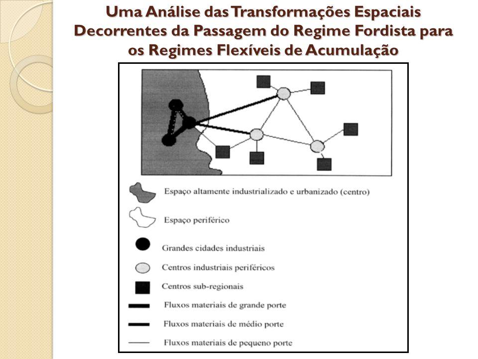 O FORDISMO E SUA CONFORMAÇÃO ESPACIAL O fordismo foi um regime concentrador por excelência, na medida em que o capital monopolizou-se sob os auspícios do Estado.