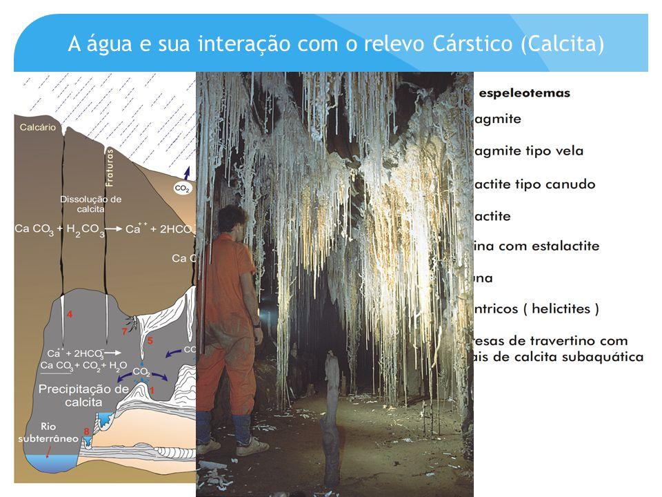 A água e sua interação com o relevo Cárstico (Calcita)