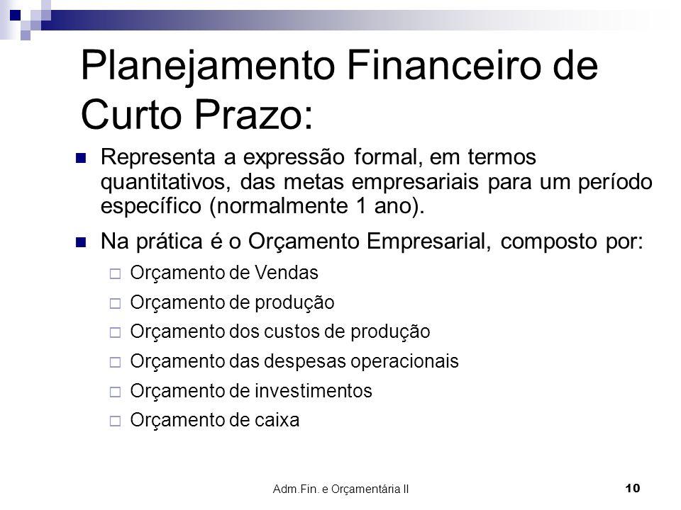 Adm.Fin. e Orçamentária II 10 Planejamento Financeiro de Curto Prazo: Representa a expressão formal, em termos quantitativos, das metas empresariais p