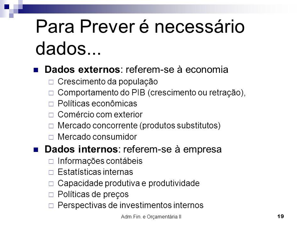 Adm.Fin. e Orçamentária II 19 Para Prever é necessário dados... Dados externos: referem-se à economia Crescimento da população Comportamento do PIB (c
