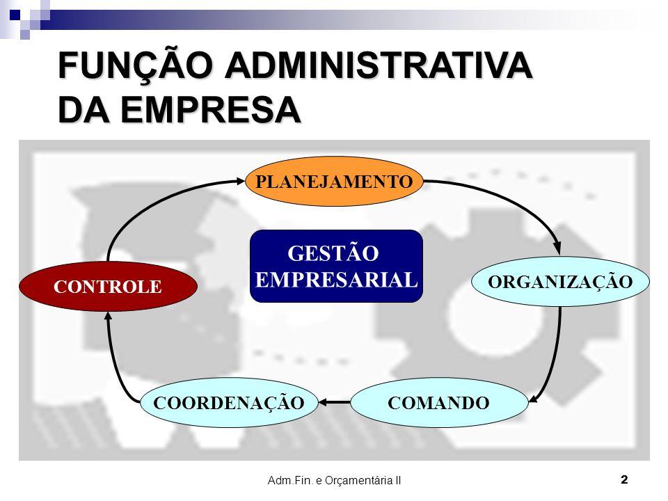 Adm.Fin. e Orçamentária II 2 FUNÇÃO ADMINISTRATIVA DA EMPRESA GESTÃO EMPRESARIAL PLANEJAMENTO COMANDO ORGANIZAÇÃO CONTROLE COORDENAÇÃO