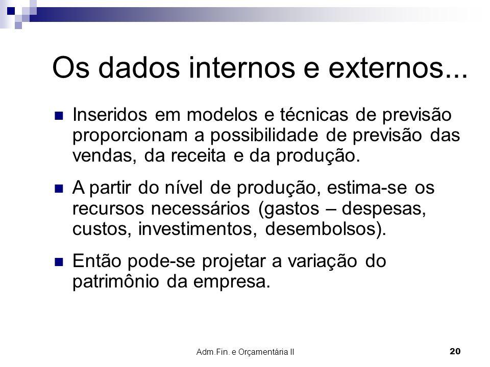 Adm.Fin. e Orçamentária II 20 Os dados internos e externos... Inseridos em modelos e técnicas de previsão proporcionam a possibilidade de previsão das