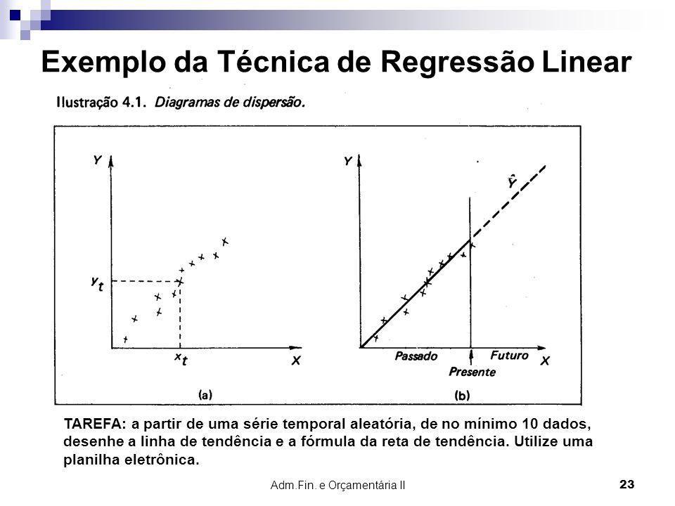 Adm.Fin. e Orçamentária II 23 Exemplo da Técnica de Regressão Linear TAREFA: a partir de uma série temporal aleatória, de no mínimo 10 dados, desenhe