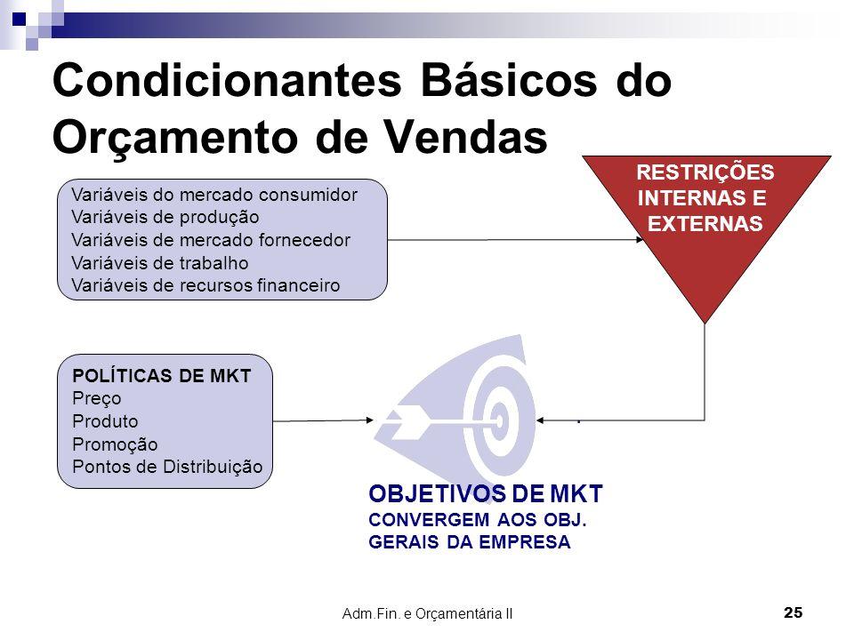 Adm.Fin. e Orçamentária II 25 Condicionantes Básicos do Orçamento de Vendas Variáveis do mercado consumidor Variáveis de produção Variáveis de mercado