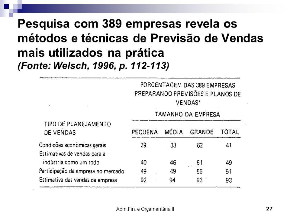 Adm.Fin. e Orçamentária II 27 Pesquisa com 389 empresas revela os métodos e técnicas de Previsão de Vendas mais utilizados na prática (Fonte: Welsch,
