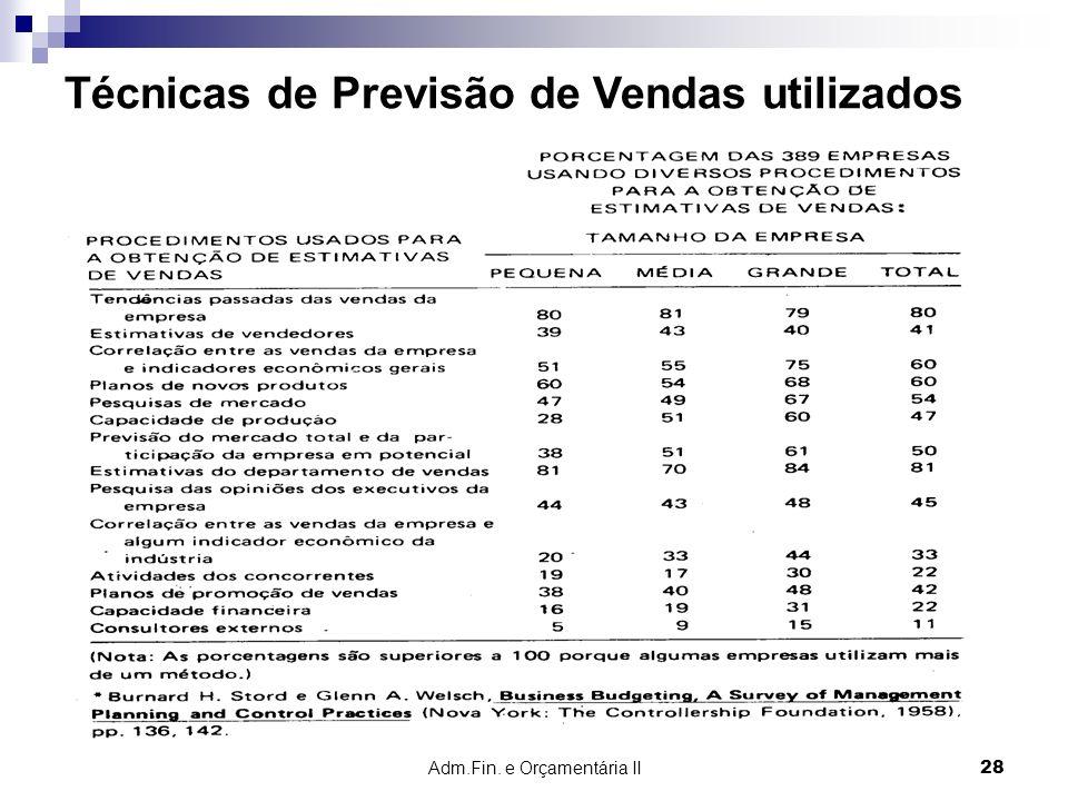 Adm.Fin. e Orçamentária II 28 Técnicas de Previsão de Vendas utilizados