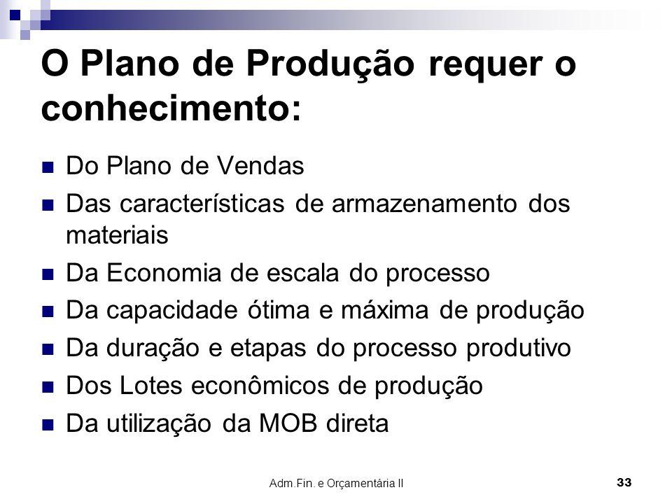 Adm.Fin. e Orçamentária II 33 O Plano de Produção requer o conhecimento: Do Plano de Vendas Das características de armazenamento dos materiais Da Econ