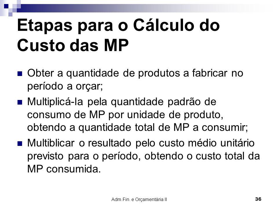 Adm.Fin. e Orçamentária II 36 Etapas para o Cálculo do Custo das MP Obter a quantidade de produtos a fabricar no período a orçar; Multiplicá-la pela q