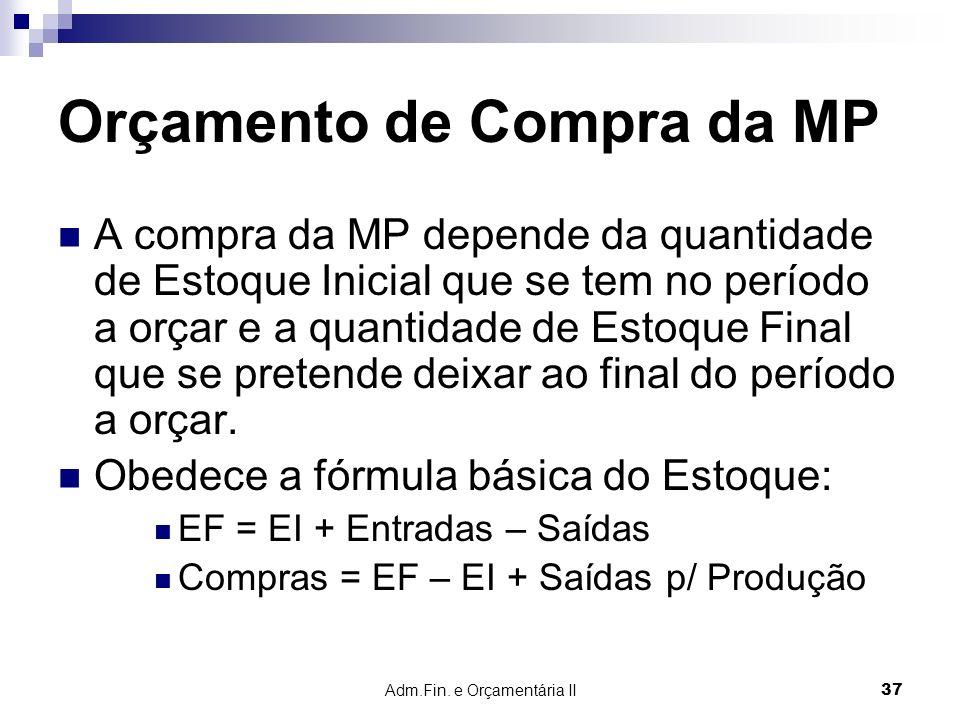 Adm.Fin. e Orçamentária II 37 Orçamento de Compra da MP A compra da MP depende da quantidade de Estoque Inicial que se tem no período a orçar e a quan