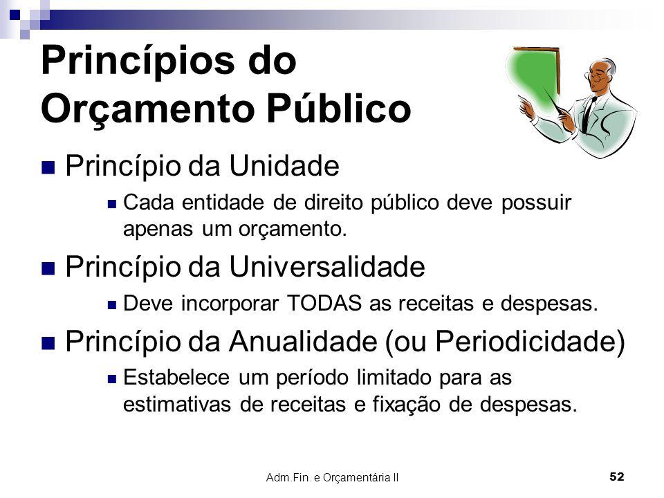 Adm.Fin. e Orçamentária II 52 Princípios do Orçamento Público Princípio da Unidade Cada entidade de direito público deve possuir apenas um orçamento.