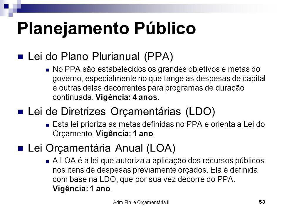 Adm.Fin. e Orçamentária II 53 Planejamento Público Lei do Plano Plurianual (PPA) No PPA são estabelecidos os grandes objetivos e metas do governo, esp